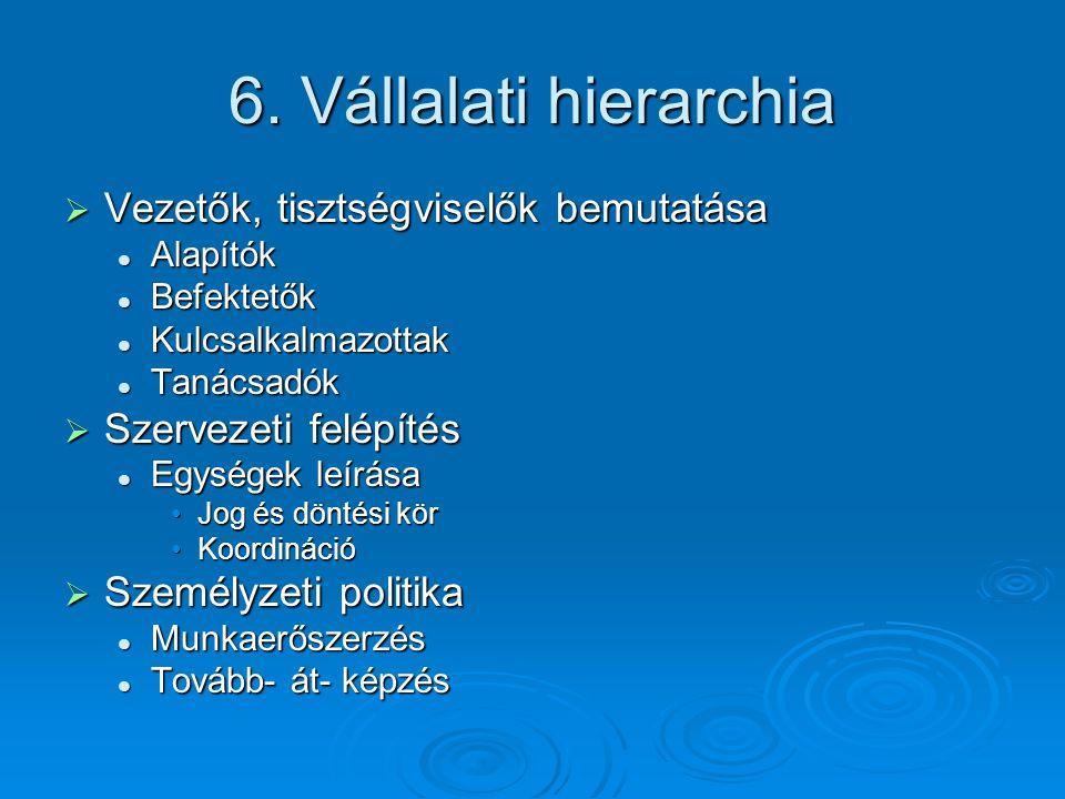 6. Vállalati hierarchia  Vezetők, tisztségviselők bemutatása Alapítók Alapítók Befektetők Befektetők Kulcsalkalmazottak Kulcsalkalmazottak Tanácsadók