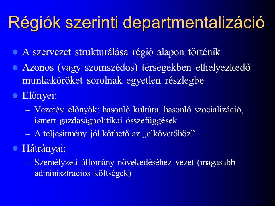 """Régiók szerinti departmentalizáció A szervezet strukturálása régió alapon történik Azonos (vagy szomszédos) térségekben elhelyezkedő munkaköröket sorolnak egyetlen részlegbe Előnyei: – Vezetési előnyök: hasonló kultúra, hasonló szocializáció, ismert gazdaságpolitikai összefüggések – A teljesítmény jól köthető az """"elkövetőhöz Hátrányai: – Személyzeti állomány növekedéséhez vezet (magasabb adminisztrációs költségek)"""