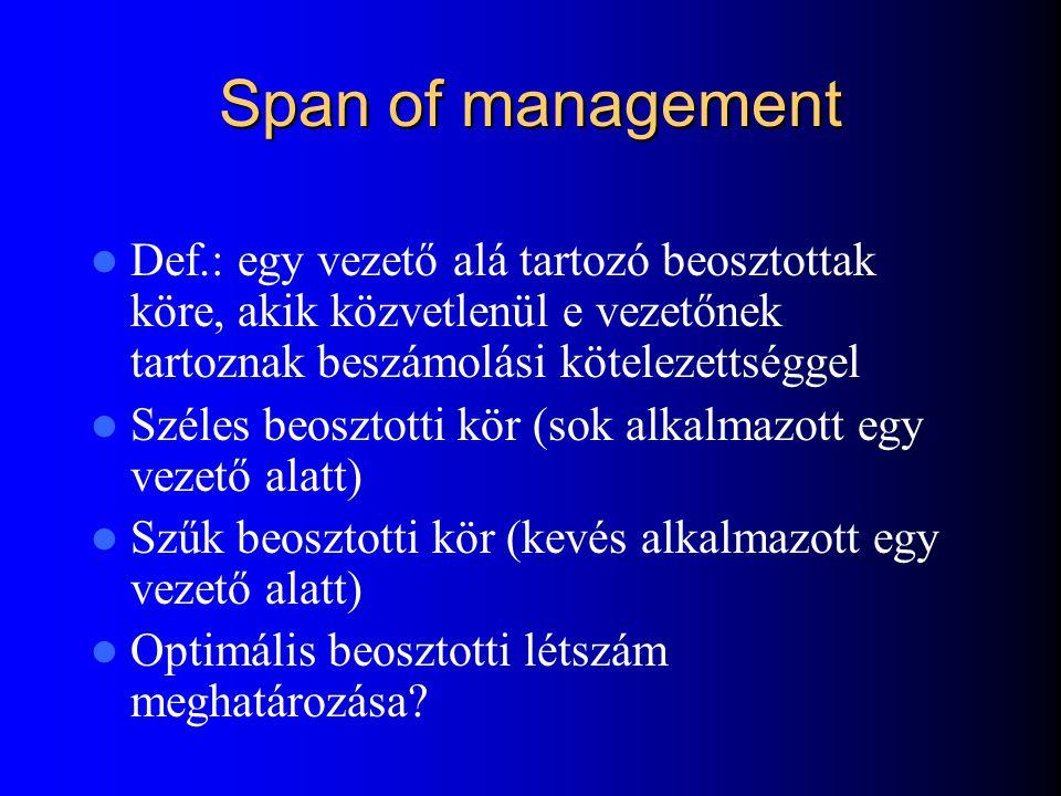 Span of management Def.: egy vezető alá tartozó beosztottak köre, akik közvetlenül e vezetőnek tartoznak beszámolási kötelezettséggel Széles beosztotti kör (sok alkalmazott egy vezető alatt) Szűk beosztotti kör (kevés alkalmazott egy vezető alatt) Optimális beosztotti létszám meghatározása?