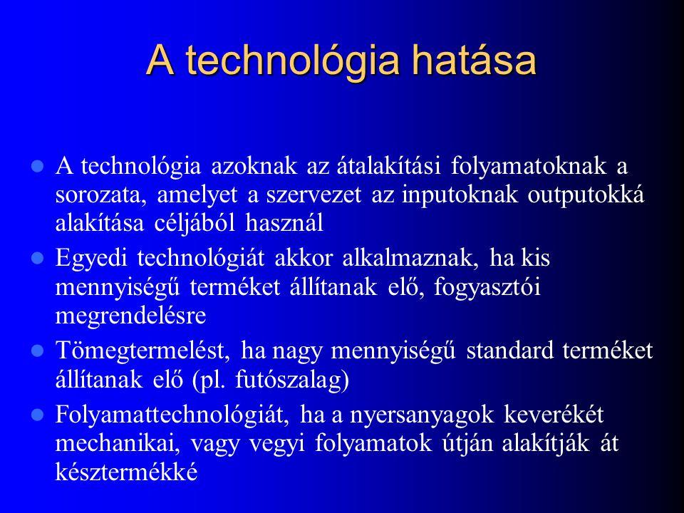 A technológia hatása A technológia azoknak az átalakítási folyamatoknak a sorozata, amelyet a szervezet az inputoknak outputokká alakítása céljából használ Egyedi technológiát akkor alkalmaznak, ha kis mennyiségű terméket állítanak elő, fogyasztói megrendelésre Tömegtermelést, ha nagy mennyiségű standard terméket állítanak elő (pl.