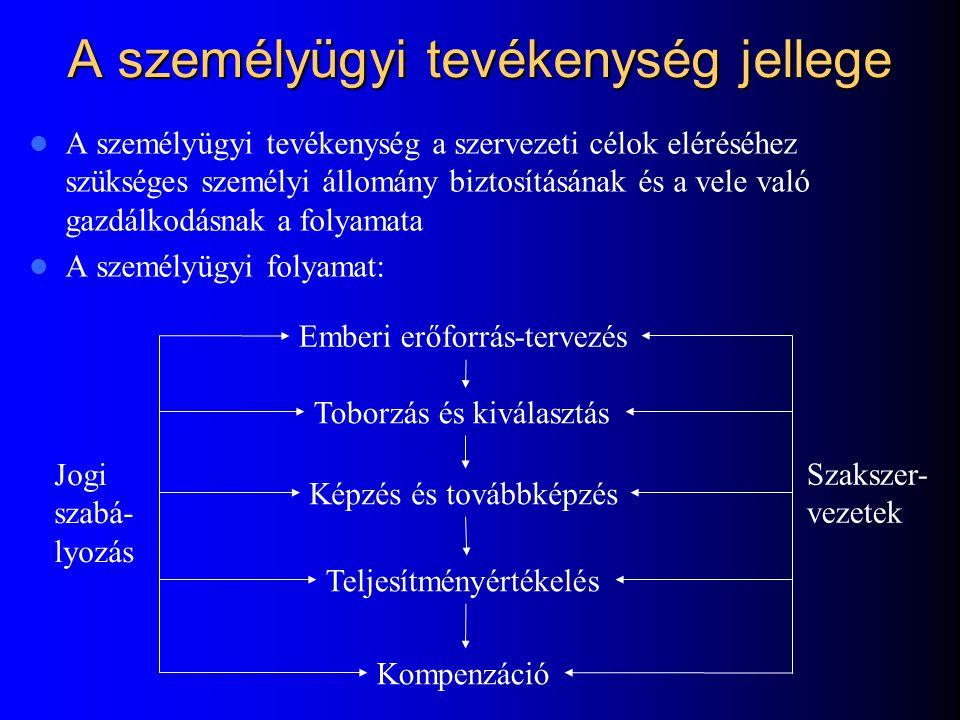 A személyügyi tevékenység jellege A személyügyi tevékenység a szervezeti célok eléréséhez szükséges személyi állomány biztosításának és a vele való gazdálkodásnak a folyamata A személyügyi folyamat: Emberi erőforrás-tervezés Képzés és továbbképzés Toborzás és kiválasztás Teljesítményértékelés Kompenzáció Jogi szabá- lyozás Szakszer- vezetek