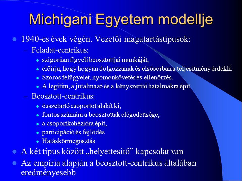 Michigani Egyetem modellje 1940-es évek végén.