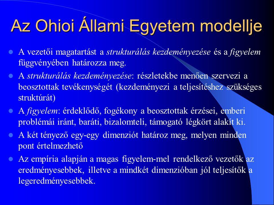 Az Ohioi Állami Egyetem modellje A vezetői magatartást a strukturálás kezdeményezése és a figyelem függvényében határozza meg.