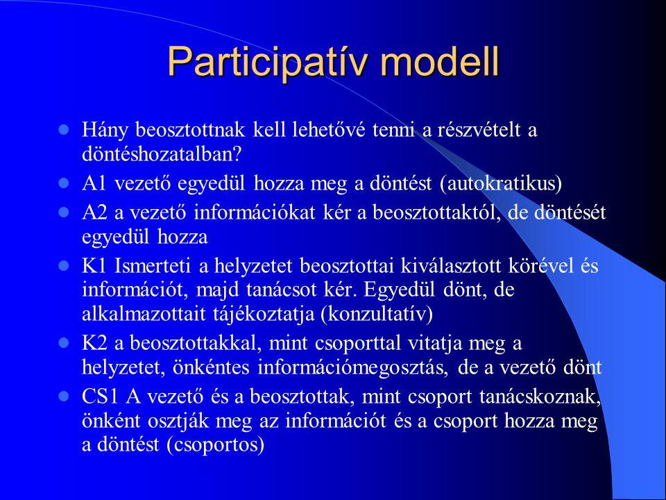 Participatív modell Hány beosztottnak kell lehetővé tenni a részvételt a döntéshozatalban.