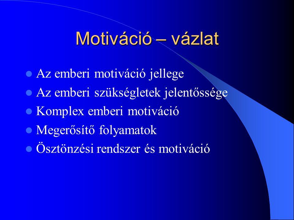 Motiváció – vázlat Az emberi motiváció jellege Az emberi szükségletek jelentőssége Komplex emberi motiváció Megerősítő folyamatok Ösztönzési rendszer és motiváció