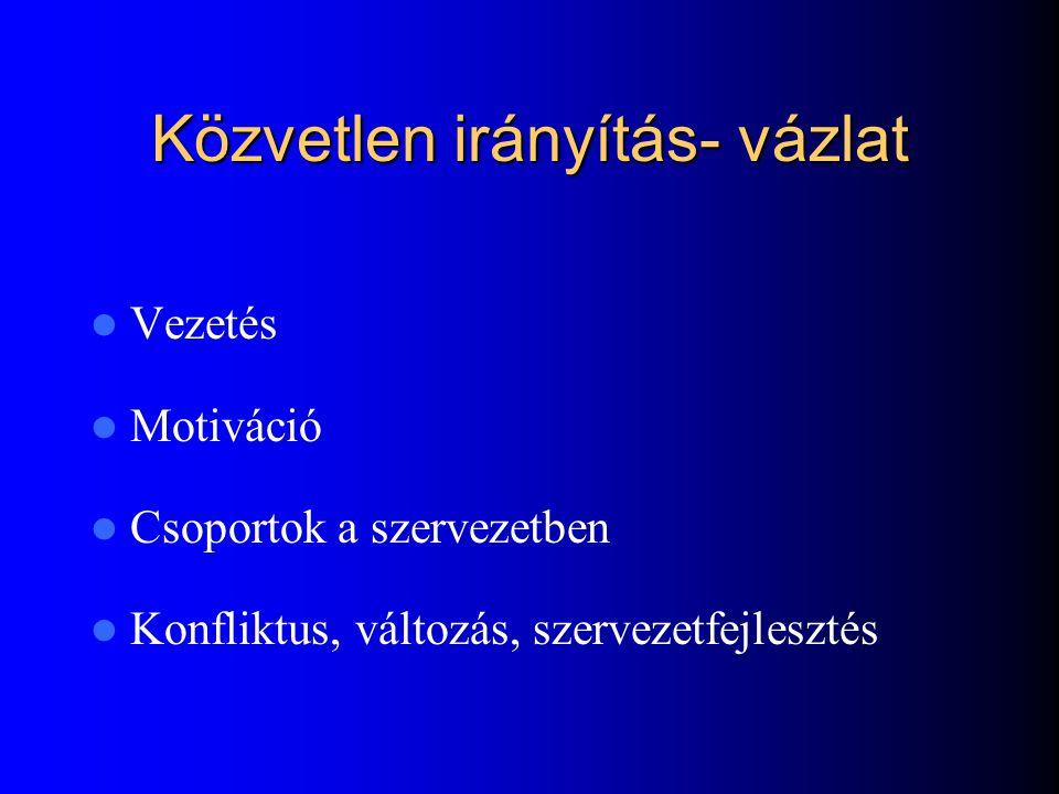Közvetlen irányítás- vázlat Vezetés Motiváció Csoportok a szervezetben Konfliktus, változás, szervezetfejlesztés