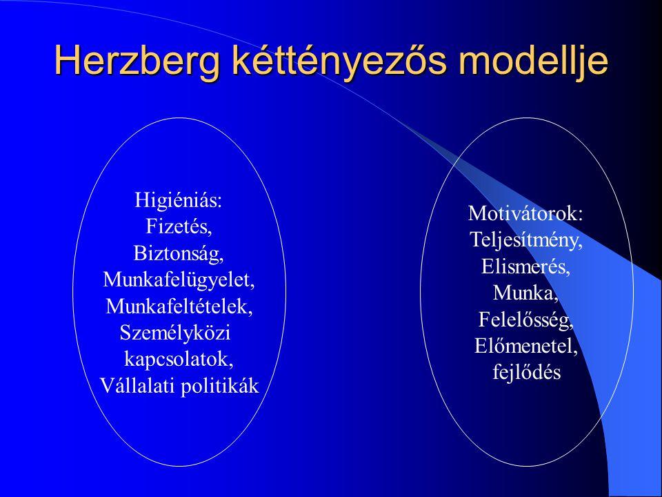 Herzberg kéttényezős modellje Higiéniás: Fizetés, Biztonság, Munkafelügyelet, Munkafeltételek, Személyközi kapcsolatok, Vállalati politikák Motivátorok: Teljesítmény, Elismerés, Munka, Felelősség, Előmenetel, fejlődés