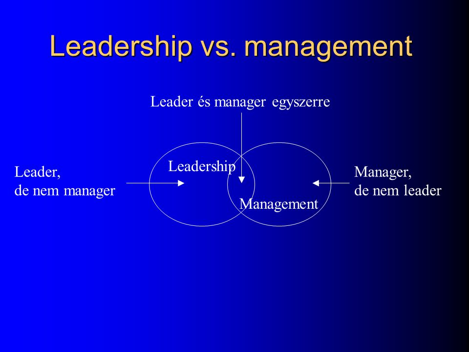 Manager A menedzser a formális szervezeti célok formálisan megbízott képviselője és megvalósítója.