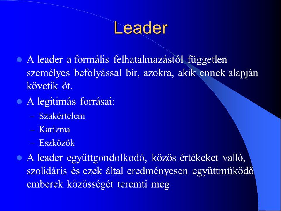 Különbségek Menedzser és beosztott kapcsolata a szervezeti célokon és az utasításokon alapul.