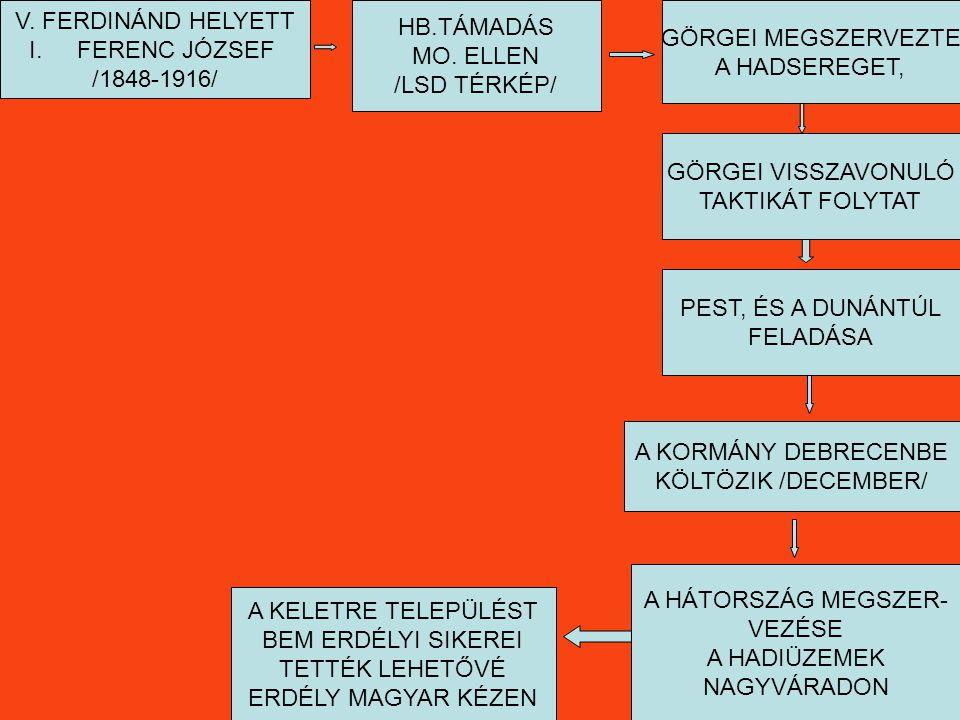 V.FERDINÁND HELYETT I.FERENC JÓZSEF /1848-1916/ HB.TÁMADÁS MO.
