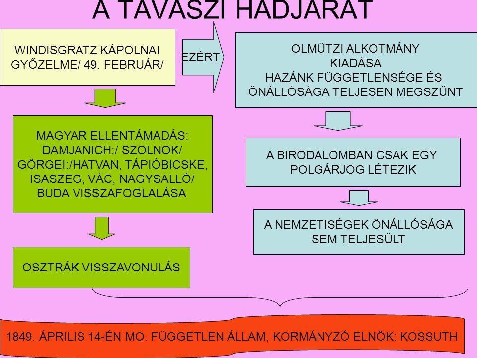 A TAVASZI HADJÁRAT WINDISGRATZ KÁPOLNAI GYŐZELME/ 49.