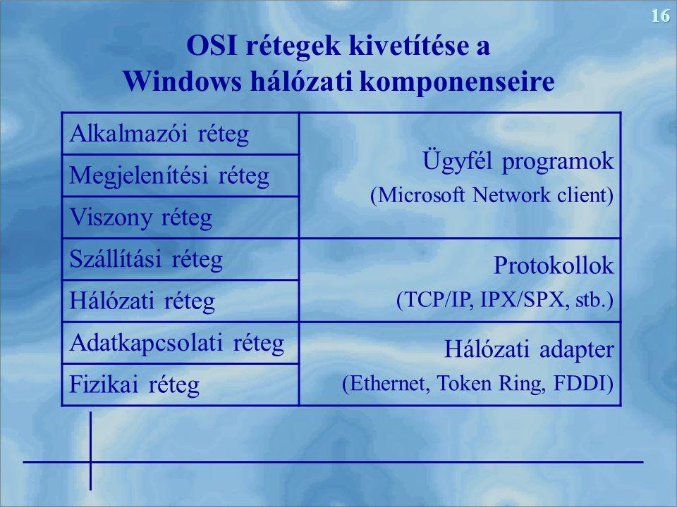16 OSI rétegek kivetítése a Windows hálózati komponenseire Alkalmazói réteg Ügyfél programok (Microsoft Network client) Megjelenítési réteg Viszony réteg Szállítási réteg Protokollok (TCP/IP, IPX/SPX, stb.) Hálózati réteg Adatkapcsolati réteg Hálózati adapter (Ethernet, Token Ring, FDDI) Fizikai réteg