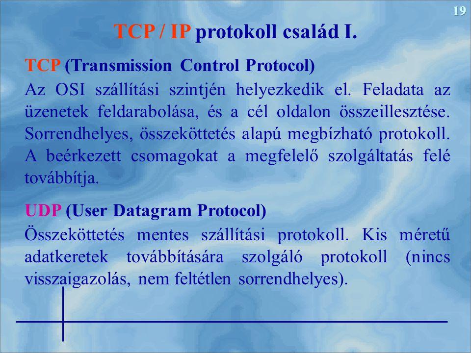 19 TCP (Transmission Control Protocol) Az OSI szállítási szintjén helyezkedik el. Feladata az üzenetek feldarabolása, és a cél oldalon összeillesztése