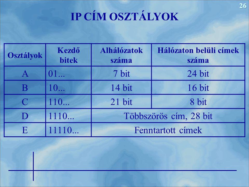 26 IP CÍM OSZTÁLYOK Osztályok Kezdő bitek Alhálózatok száma Hálózaton belüli címek száma A 01... 7 bit 24 bit B 10... 14 bit 16 bit C 110... 21 bit 8