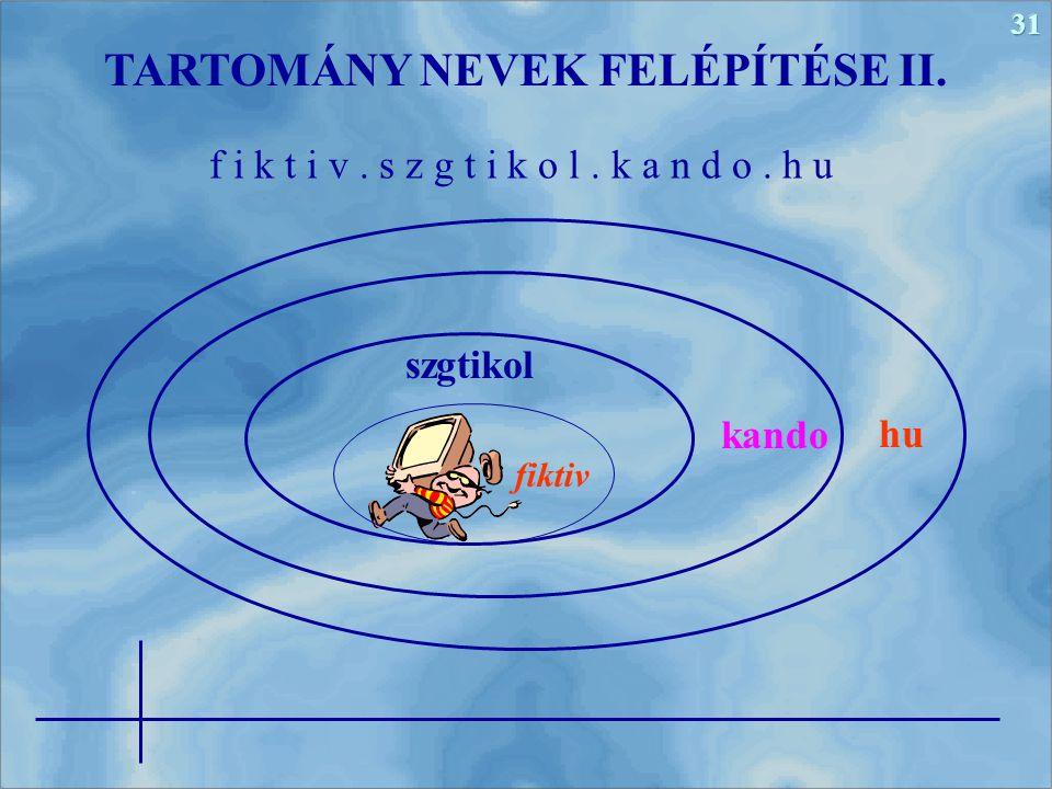 31 f i k t i v. s z g t i k o l. k a n d o. h u TARTOMÁNY NEVEK FELÉPÍTÉSE II. hu kando szgtikol fiktiv