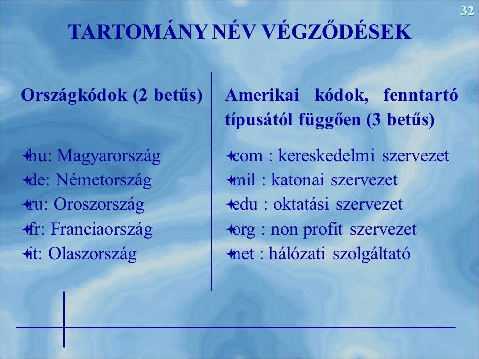 32 Országkódok (2 betűs)  hu: Magyarország  de: Németország  ru: Oroszország  fr: Franciaország  it: Olaszország TARTOMÁNY NÉV VÉGZŐDÉSEK Amerikai kódok, fenntartó típusától függően (3 betűs)  com : kereskedelmi szervezet  mil : katonai szervezet  edu : oktatási szervezet  org : non profit szervezet  net : hálózati szolgáltató