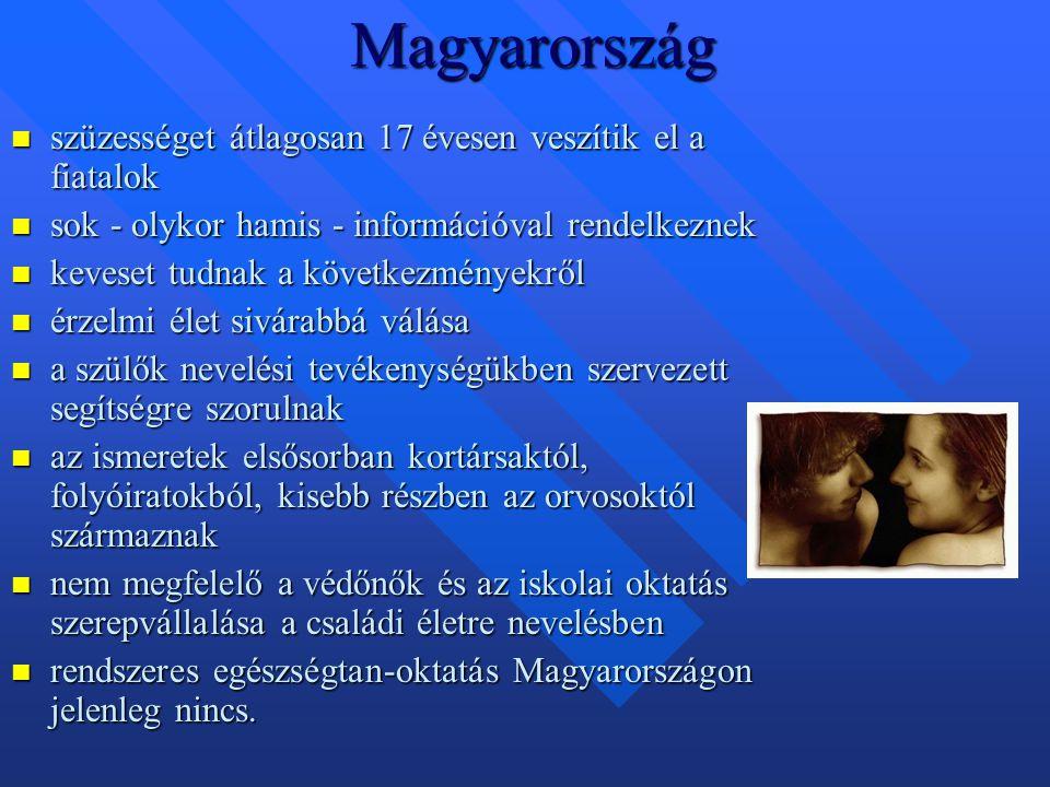Magyarország szüzességet átlagosan 17 évesen veszítik el a fiatalok szüzességet átlagosan 17 évesen veszítik el a fiatalok sok - olykor hamis - információval rendelkeznek sok - olykor hamis - információval rendelkeznek keveset tudnak a következményekről keveset tudnak a következményekről érzelmi élet sivárabbá válása érzelmi élet sivárabbá válása a szülők nevelési tevékenységükben szervezett segítségre szorulnak a szülők nevelési tevékenységükben szervezett segítségre szorulnak az ismeretek elsősorban kortársaktól, folyóiratokból, kisebb részben az orvosoktól származnak az ismeretek elsősorban kortársaktól, folyóiratokból, kisebb részben az orvosoktól származnak nem megfelelő a védőnők és az iskolai oktatás szerepvállalása a családi életre nevelésben nem megfelelő a védőnők és az iskolai oktatás szerepvállalása a családi életre nevelésben rendszeres egészségtan-oktatás Magyarországon jelenleg nincs.