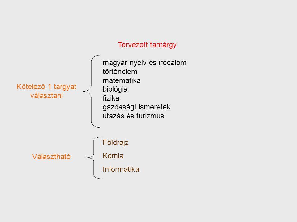 Tervezett tantárgy magyar nyelv és irodalom történelem matematika biológia fizika gazdasági ismeretek utazás és turizmus Földrajz Kémia Informatika Kötelező 1 tárgyat választani Választható