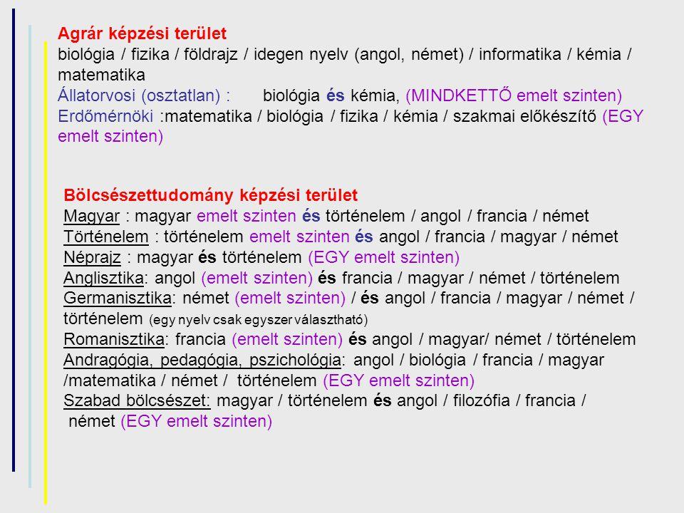 Agrár képzési terület biológia / fizika / földrajz / idegen nyelv (angol, német) / informatika / kémia / matematika Állatorvosi (osztatlan) : biológia