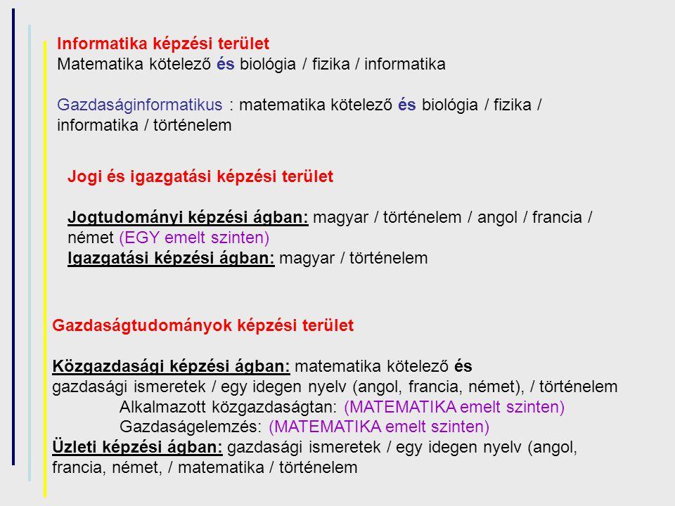 Jogi és igazgatási képzési terület Jogtudományi képzési ágban: magyar / történelem / angol / francia / német (EGY emelt szinten) Igazgatási képzési ágban: magyar / történelem Gazdaságtudományok képzési terület Közgazdasági képzési ágban: matematika kötelező és gazdasági ismeretek / egy idegen nyelv (angol, francia, német), / történelem Alkalmazott közgazdaságtan: (MATEMATIKA emelt szinten) Gazdaságelemzés: (MATEMATIKA emelt szinten) Üzleti képzési ágban: gazdasági ismeretek / egy idegen nyelv (angol, francia, német, / matematika / történelem Informatika képzési terület Matematika kötelező és biológia / fizika / informatika Gazdaságinformatikus : matematika kötelező és biológia / fizika / informatika / történelem