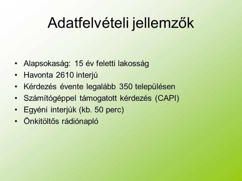Adatfelvételi jellemzők Alapsokaság: 15 év feletti lakosság Havonta 2610 interjú Kérdezés évente legalább 350 településen Számítógéppel támogatott kérdezés (CAPI) Egyéni interjúk (kb.