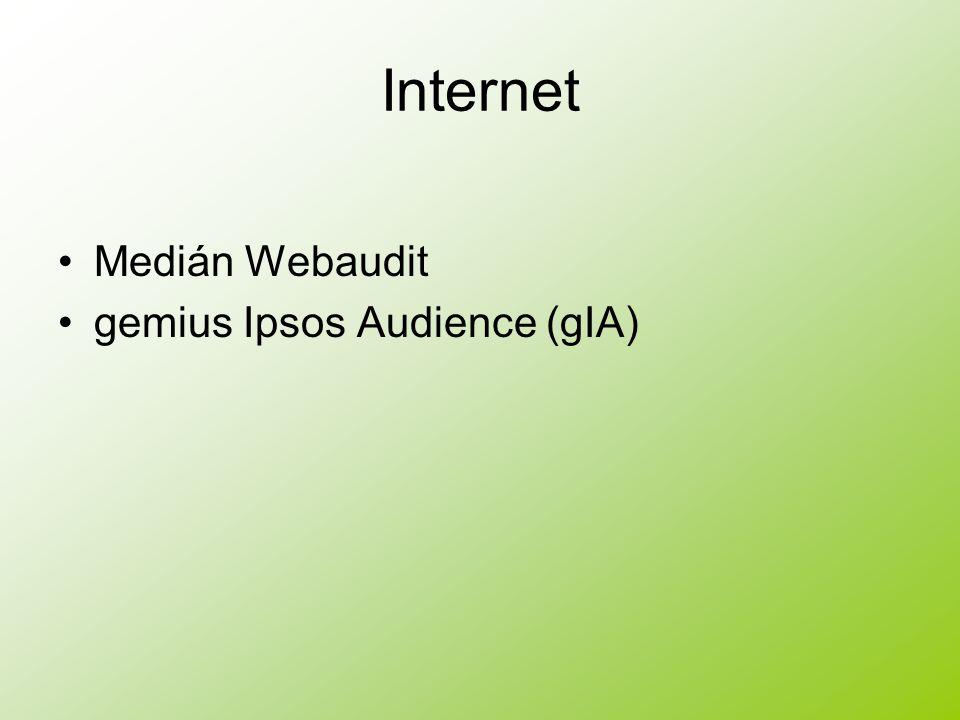 Internet Medián Webaudit gemius Ipsos Audience (gIA)