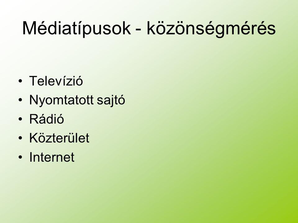 Médiatípusok - közönségmérés Televízió Nyomtatott sajtó Rádió Közterület Internet
