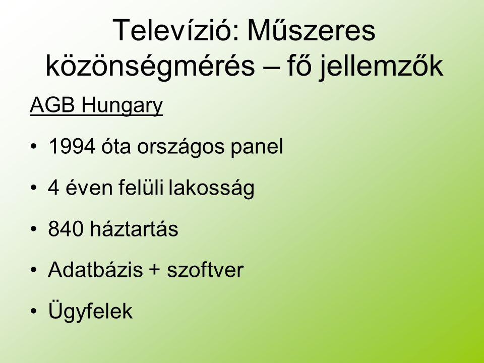 Televízió: Műszeres közönségmérés – fő jellemzők AGB Hungary 1994 óta országos panel 4 éven felüli lakosság 840 háztartás Adatbázis + szoftver Ügyfelek