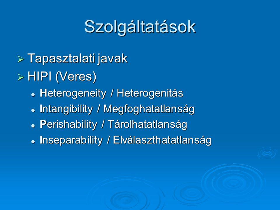 Szolgáltatások  Tapasztalati javak  HIPI (Veres) Heterogeneity / Heterogenitás Heterogeneity / Heterogenitás Intangibility / Megfoghatatlanság Intan