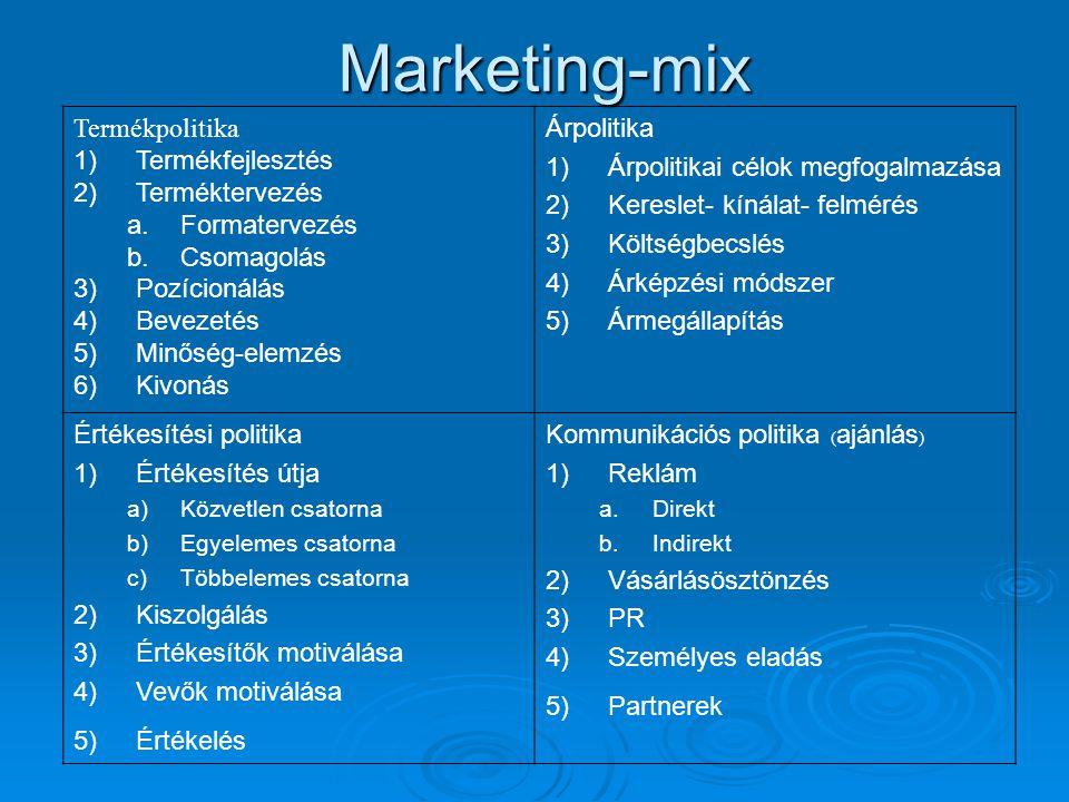 Marketing-mix Termékpolitika 1)Termékfejlesztés 2)Terméktervezés a.Formatervezés b.Csomagolás 3)Pozícionálás 4)Bevezetés 5)Minőség-elemzés 6)Kivonás Á