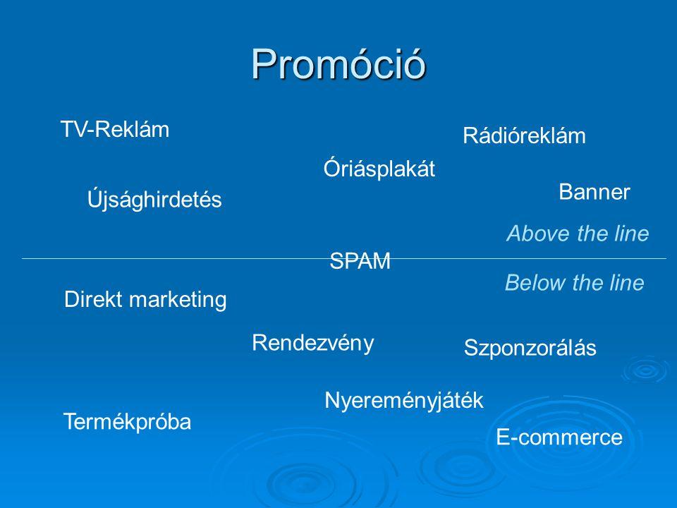 Promóció Below the line Above the line TV-Reklám Rádióreklám Újsághirdetés Óriásplakát Direkt marketing Termékpróba Rendezvény E-commerce Nyereményját