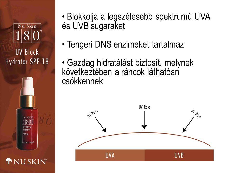 Blokkolja a legszélesebb spektrumú UVA és UVB sugarakat Tengeri DNS enzimeket tartalmaz Gazdag hidratálást biztosít, melynek következtében a ráncok láthatóan csökkennek