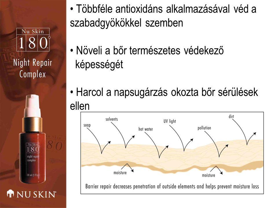 Többféle antioxidáns alkalmazásával véd a szabadgyökökkel szemben Növeli a bőr természetes védekező képességét Harcol a napsugárzás okozta bőr sérülések ellen