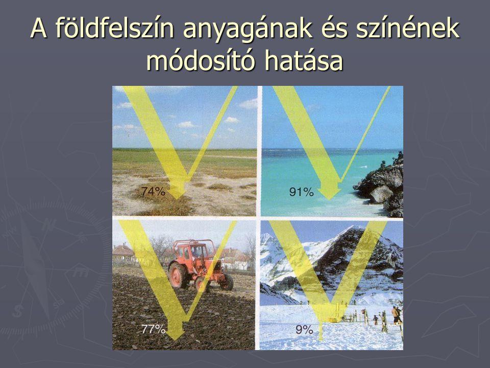 A földfelszín anyagának és színének módosító hatása