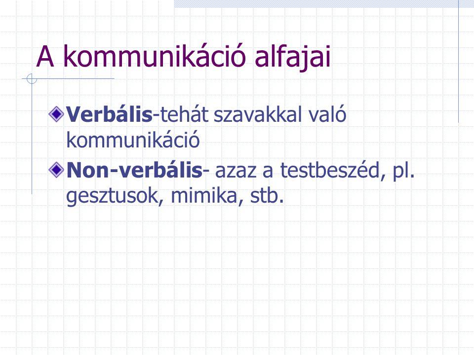 A kommunikáció alfajai Verbális-tehát szavakkal való kommunikáció Non-verbális- azaz a testbeszéd, pl. gesztusok, mimika, stb.