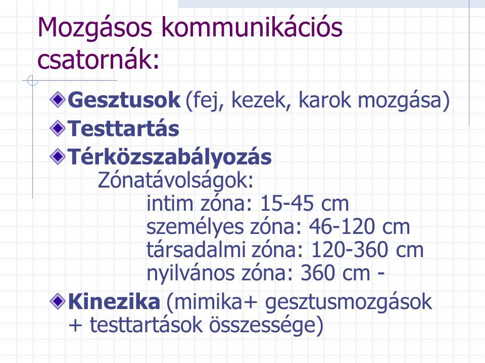 Mozgásos kommunikációs csatornák: Gesztusok (fej, kezek, karok mozgása) Testtartás Térközszabályozás Zónatávolságok: intim zóna: 15-45 cm személyes zó