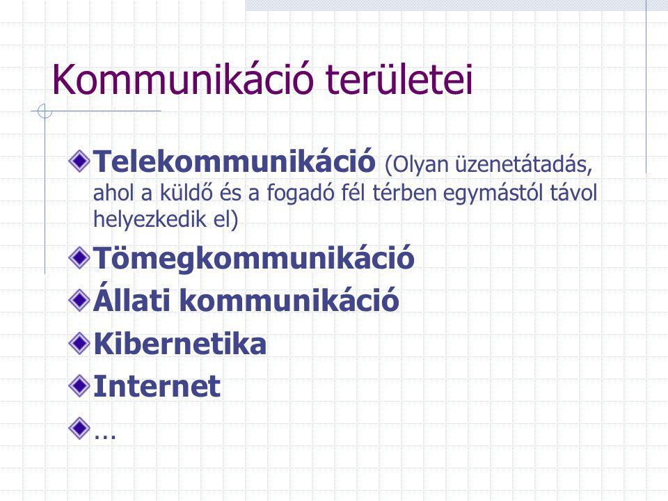 Kommunikáció területei Telekommunikáció (Olyan üzenetátadás, ahol a küldő és a fogadó fél térben egymástól távol helyezkedik el) Tömegkommunikáció Áll