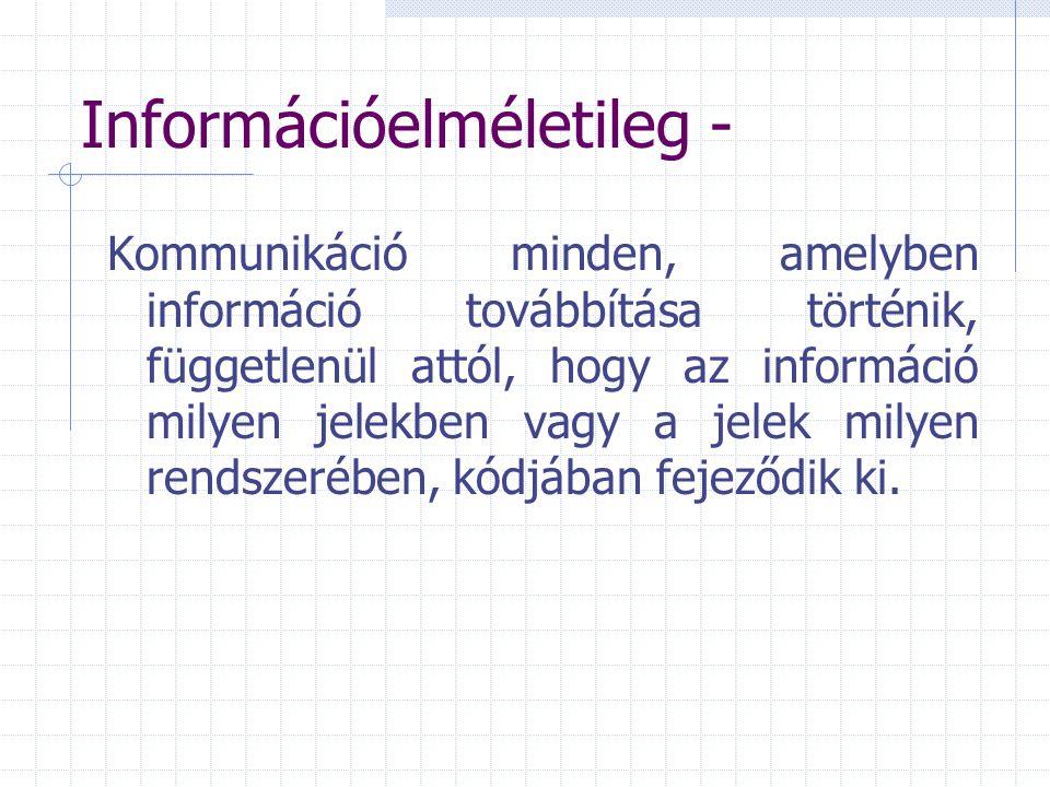 Információelméletileg - Kommunikáció minden, amelyben információ továbbítása történik, függetlenül attól, hogy az információ milyen jelekben vagy a je