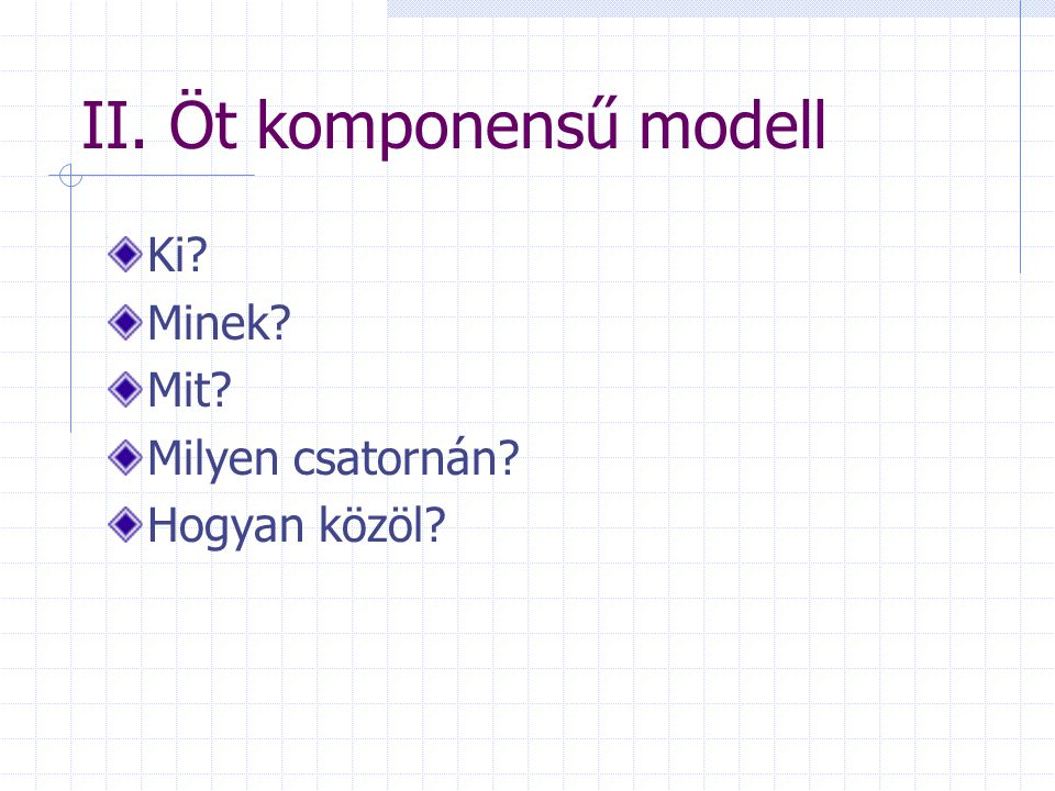 II. Öt komponensű modell Ki? Minek? Mit? Milyen csatornán? Hogyan közöl?
