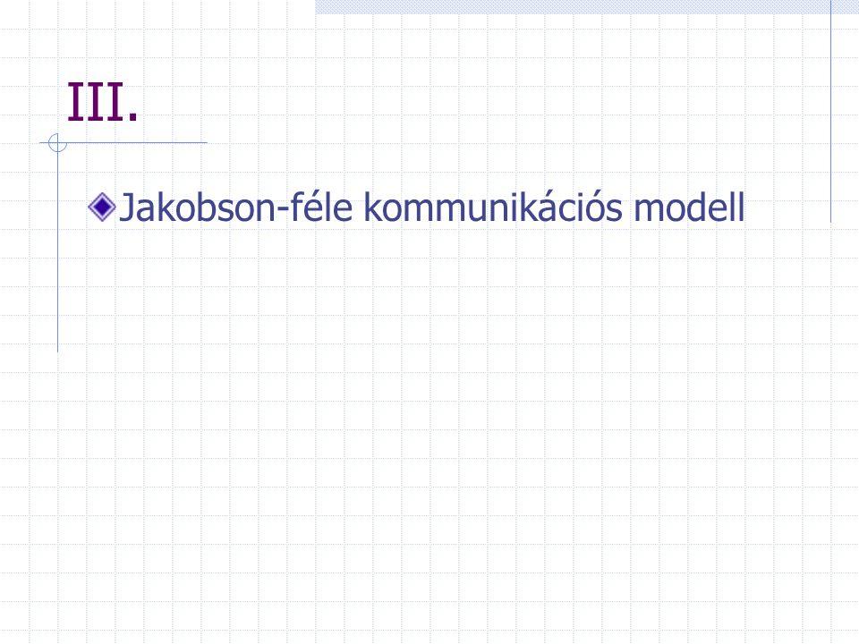 III. Jakobson-féle kommunikációs modell