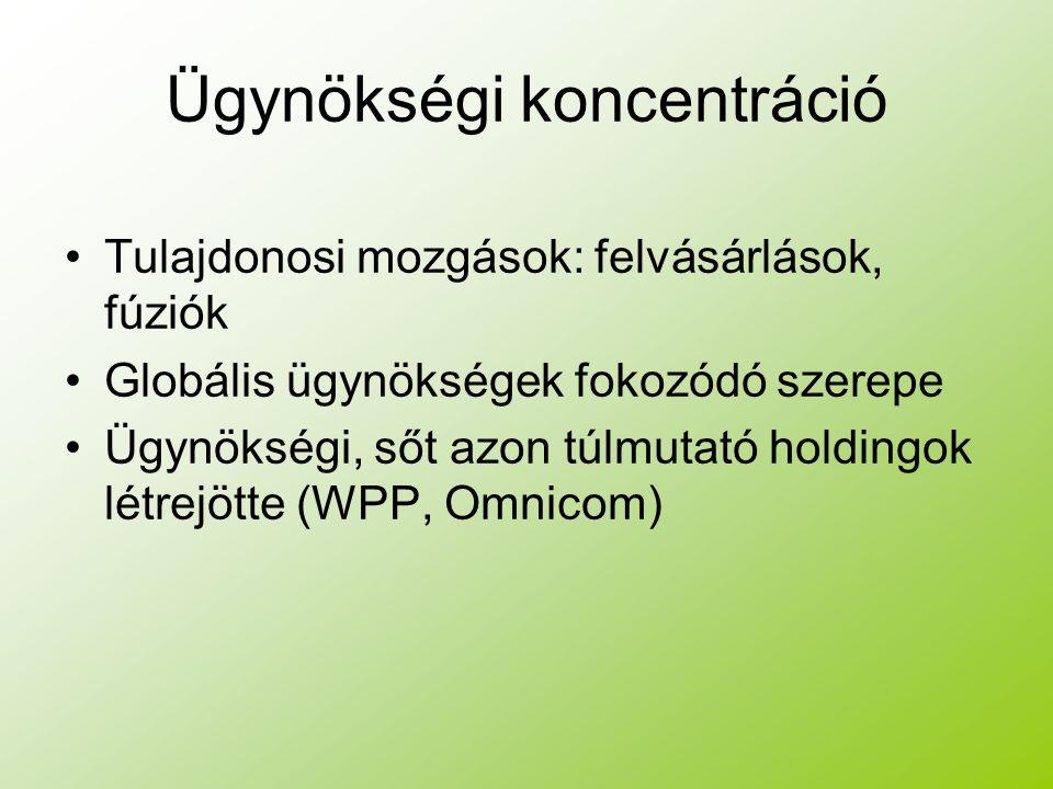 Ügynökségi koncentráció Tulajdonosi mozgások: felvásárlások, fúziók Globális ügynökségek fokozódó szerepe Ügynökségi, sőt azon túlmutató holdingok létrejötte (WPP, Omnicom)