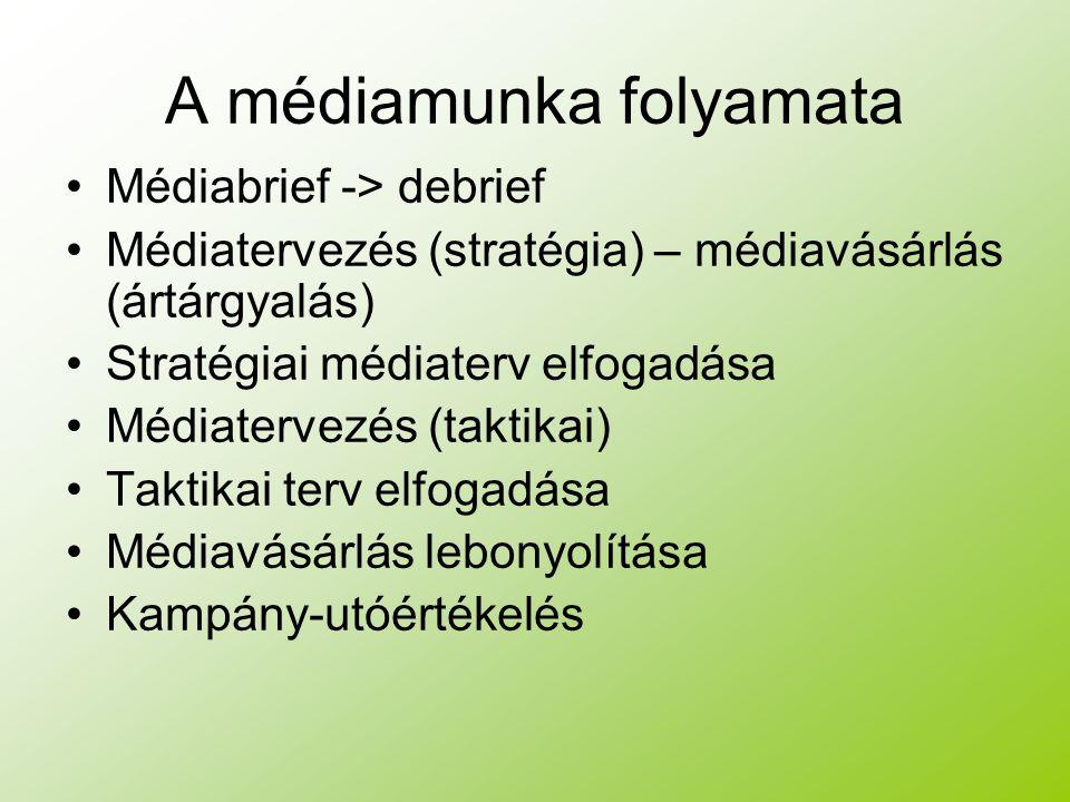 A médiamunka folyamata Médiabrief -> debrief Médiatervezés (stratégia) – médiavásárlás (ártárgyalás) Stratégiai médiaterv elfogadása Médiatervezés (taktikai) Taktikai terv elfogadása Médiavásárlás lebonyolítása Kampány-utóértékelés