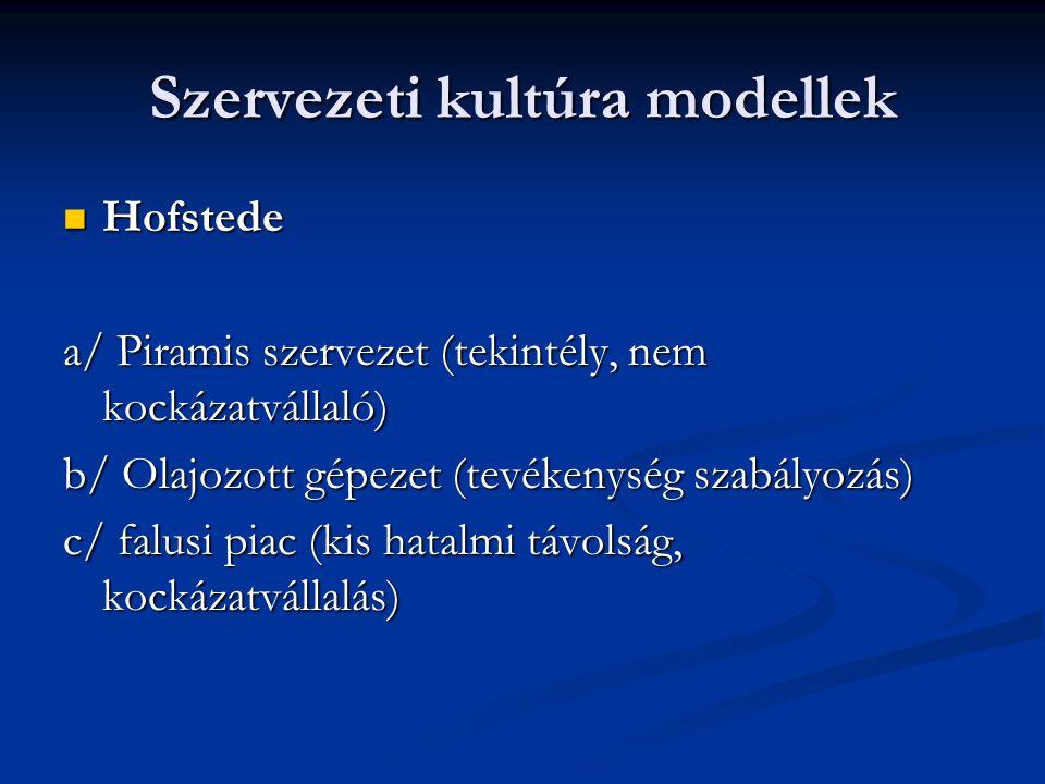 Szervezeti kultúra modellek Hofstede Hofstede a/ Piramis szervezet (tekintély, nem kockázatvállaló) b/ Olajozott gépezet (tevékenység szabályozás) c/ falusi piac (kis hatalmi távolság, kockázatvállalás)