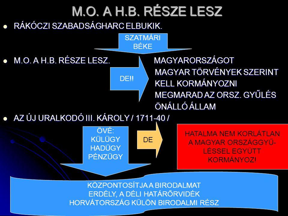 M.O.A H.B. RÉSZE LESZ RÁKÓCZI SZABADSÁGHARC ELBUKIK.