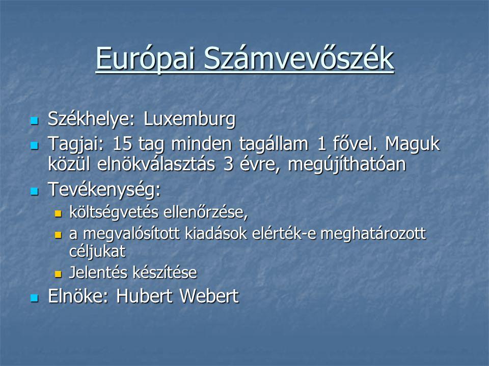 Európai Számvevőszék Székhelye: Luxemburg Székhelye: Luxemburg Tagjai: 15 tag minden tagállam 1 fővel. Maguk közül elnökválasztás 3 évre, megújíthatóa