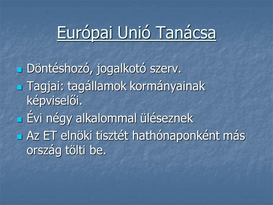 Európai Unió Tanácsa Döntéshozó, jogalkotó szerv. Döntéshozó, jogalkotó szerv. Tagjai: tagállamok kormányainak képviselői. Tagjai: tagállamok kormánya