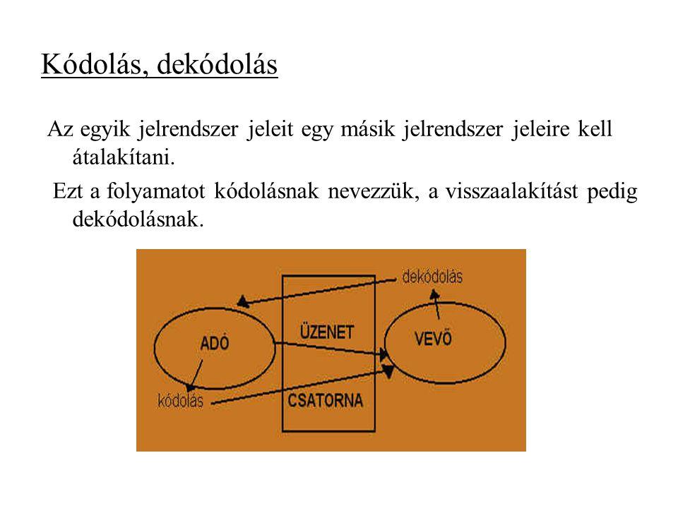 Kódolás, dekódolás Az egyik jelrendszer jeleit egy másik jelrendszer jeleire kell átalakítani. Ezt a folyamatot kódolásnak nevezzük, a visszaalakítást