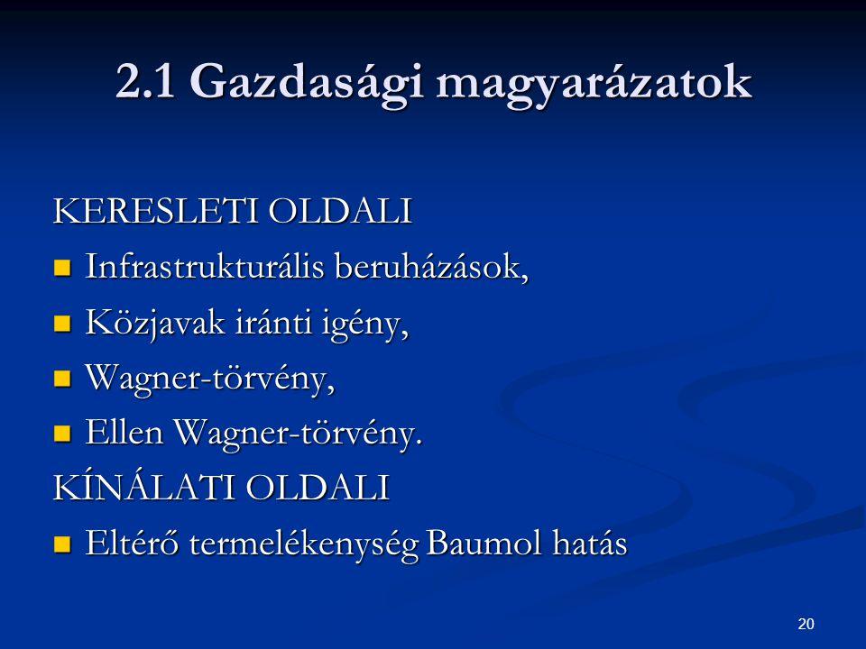 20 2.1 Gazdasági magyarázatok KERESLETI OLDALI Infrastrukturális beruházások, Infrastrukturális beruházások, Közjavak iránti igény, Közjavak iránti ig
