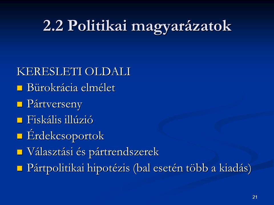 21 2.2 Politikai magyarázatok KERESLETI OLDALI Bürokrácia elmélet Bürokrácia elmélet Pártverseny Pártverseny Fiskális illúzió Fiskális illúzió Érdekcs