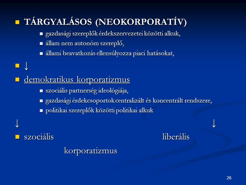 26 TÁRGYALÁSOS (NEOKORPORATÍV) TÁRGYALÁSOS (NEOKORPORATÍV) gazdasági szereplők érdekszervezetei közötti alkuk, gazdasági szereplők érdekszervezetei kö
